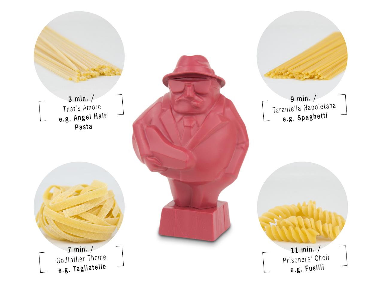 Al Dente - Der Pastatimer für Nudeln mit Biss